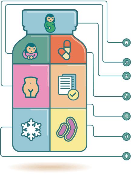 Indicaciones y propiedades de biotica pro
